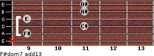 F#dom7(add13) for guitar on frets x, 9, 11, 9, 11, 11