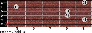 F#dom7(add13) for guitar on frets x, 9, 8, 8, 5, 9