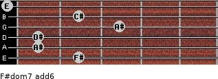 F#dom7(add6) for guitar on frets 2, 1, 1, 3, 2, 0