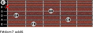 F#dom7(add6) for guitar on frets 2, 4, 1, 3, x, 0