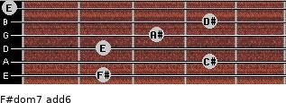 F#dom7(add6) for guitar on frets 2, 4, 2, 3, 4, 0
