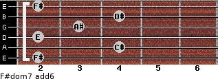 F#dom7(add6) for guitar on frets 2, 4, 2, 3, 4, 2