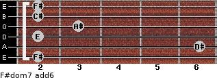 F#dom7(add6) for guitar on frets 2, 6, 2, 3, 2, 2