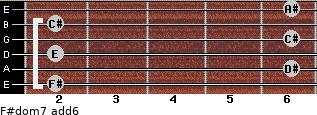 F#dom7(add6) for guitar on frets 2, 6, 2, 6, 2, 6