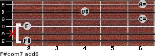 F#dom7(add6) for guitar on frets 2, x, 2, 6, 4, 6