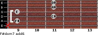 F#dom7(add6) for guitar on frets x, 9, 11, 9, 11, 11