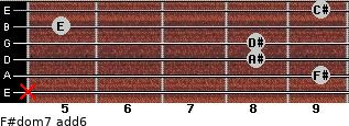 F#dom7(add6) for guitar on frets x, 9, 8, 8, 5, 9