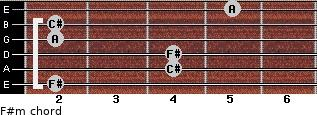 F#m for guitar on frets 2, 4, 4, 2, 2, 5