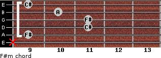 F#m for guitar on frets x, 9, 11, 11, 10, 9