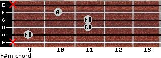 F#m for guitar on frets x, 9, 11, 11, 10, x