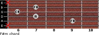 F#m for guitar on frets x, 9, 7, 6, 7, x