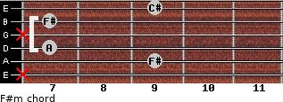F#m for guitar on frets x, 9, 7, x, 7, 9