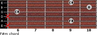 F#m for guitar on frets x, 9, x, 6, 10, 9