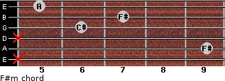 F#m for guitar on frets x, 9, x, 6, 7, 5