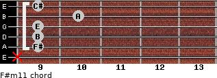 F#m11 for guitar on frets x, 9, 9, 9, 10, 9
