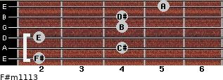 F#m11/13 for guitar on frets 2, 4, 2, 4, 4, 5