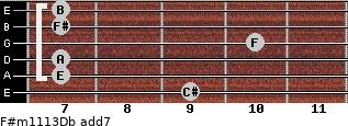 F#m11/13/Db add(7) guitar chord