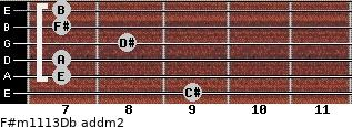 F#m11/13/Db add(m2) guitar chord