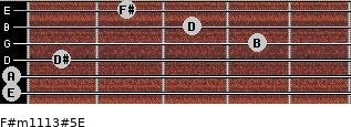 F#m11/13#5/E for guitar on frets 0, 0, 1, 4, 3, 2