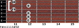F#m11/13#5/E for guitar on frets 12, 12, 12, 11, 12, 11