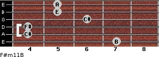 F#m11/B for guitar on frets 7, 4, 4, 6, 5, 5