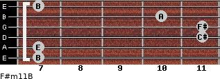 F#m11/B for guitar on frets 7, 7, 11, 11, 10, 7