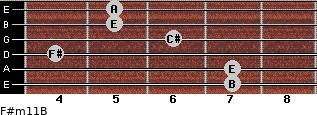 F#m11/B for guitar on frets 7, 7, 4, 6, 5, 5