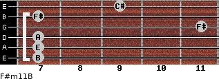 F#m11/B for guitar on frets 7, 7, 7, 11, 7, 9