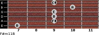 F#m11/B for guitar on frets 7, 9, 9, 9, 10, 9