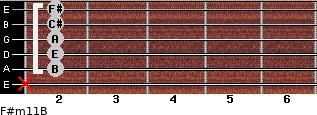 F#m11/B for guitar on frets x, 2, 2, 2, 2, 2