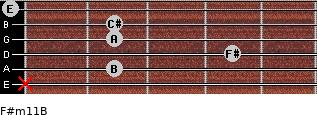 F#m11/B for guitar on frets x, 2, 4, 2, 2, 0