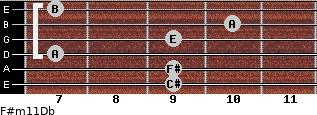 F#m11/Db for guitar on frets 9, 9, 7, 9, 10, 7
