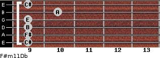 F#m11/Db for guitar on frets 9, 9, 9, 9, 10, 9