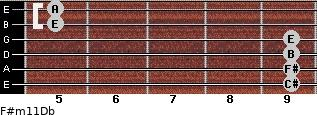 F#m11/Db for guitar on frets 9, 9, 9, 9, 5, 5