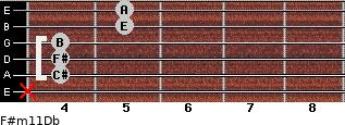 F#m11/Db for guitar on frets x, 4, 4, 4, 5, 5