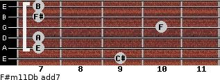F#m11/Db add(7) guitar chord