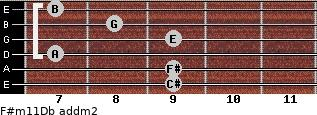 F#m11/Db add(m2) guitar chord
