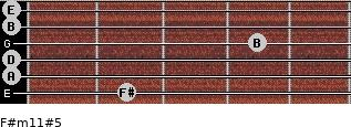 F#m11#5 for guitar on frets 2, 0, 0, 4, 0, 0