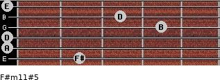F#m11#5 for guitar on frets 2, 0, 0, 4, 3, 0