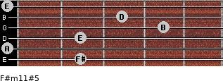 F#m11#5 for guitar on frets 2, 0, 2, 4, 3, 0