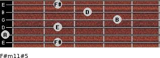 F#m11#5 for guitar on frets 2, 0, 2, 4, 3, 2