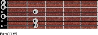 F#m11#5 for guitar on frets 2, 2, 0, 2, 0, 0