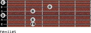 F#m11#5 for guitar on frets 2, 2, 0, 2, 3, 0