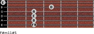 F#m11#5 for guitar on frets 2, 2, 2, 2, 3, 0
