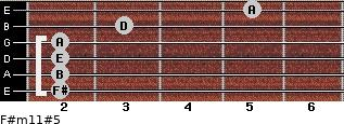 F#m11#5 for guitar on frets 2, 2, 2, 2, 3, 5