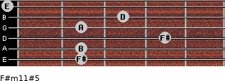 F#m11#5 for guitar on frets 2, 2, 4, 2, 3, 0