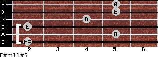F#m11#5 for guitar on frets 2, 5, 2, 4, 5, 5