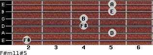 F#m11#5 for guitar on frets 2, 5, 4, 4, 5, 5