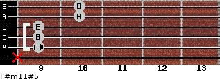 F#m11#5 for guitar on frets x, 9, 9, 9, 10, 10