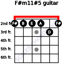 F#m11#5 for guitar on frets 2, 2, 2, 2, 3, 2